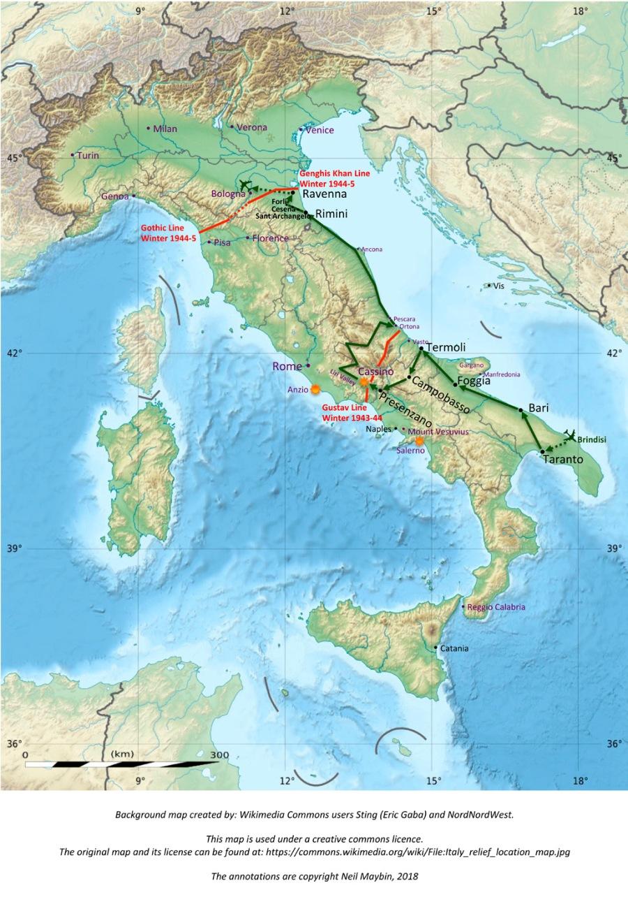 ItalyTrip
